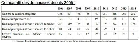 comparatif 2006